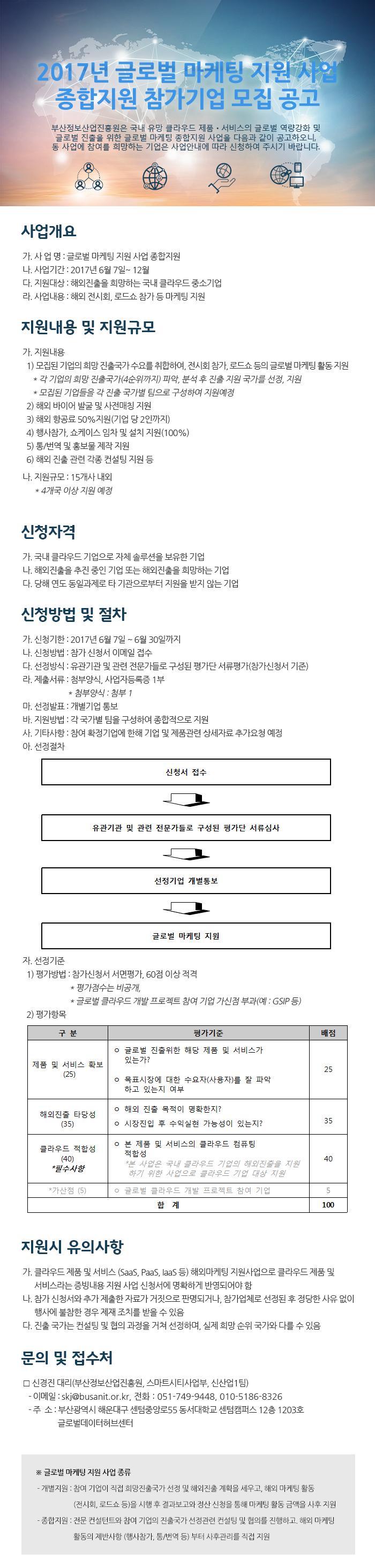 2017년 글로벌 마케팅 지원 사업 종합지원 참가기업 모집 공고(수정)
