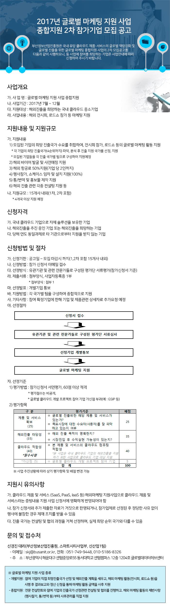 2017년 글로벌 마케팅 지원 사업 종합지원 2차 참가기업 모집 공고