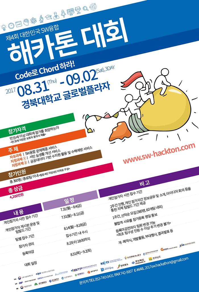 제4회 대한민국 SW융합 해카톤 대회 개최