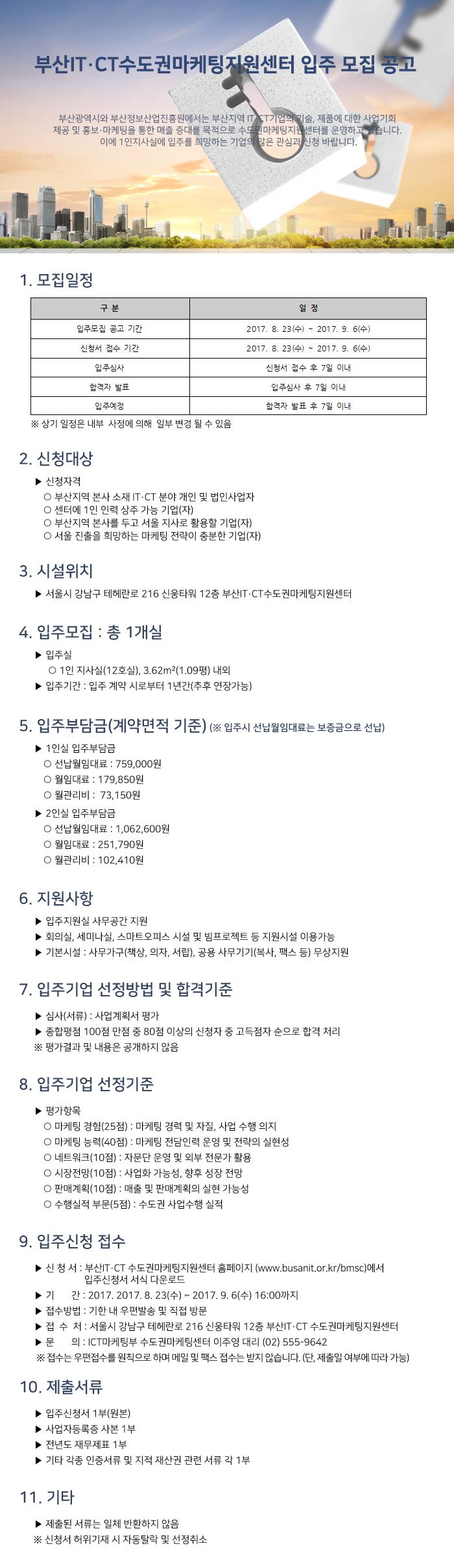 2017년 부산IT·CT수도권마케팅지원센터 5차 입주공고