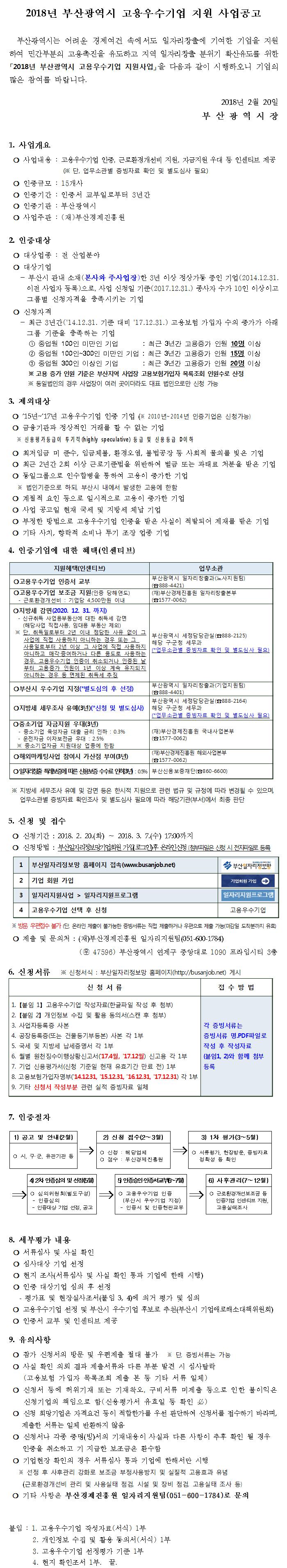2018년 부산광역시 고용우수기업 지원 사업공고