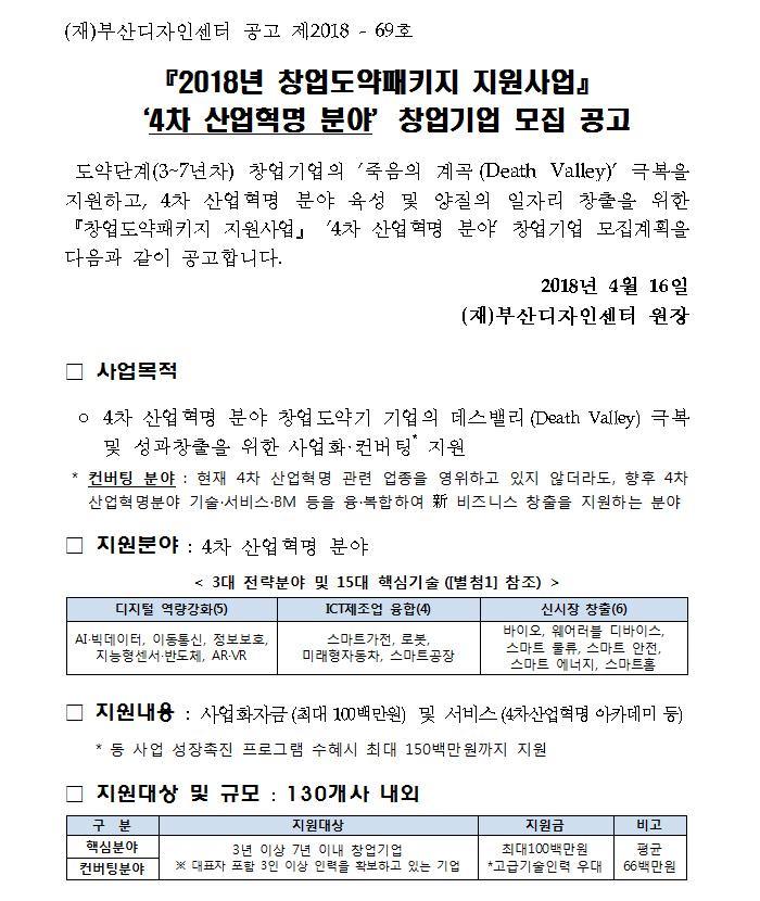 『2018년 창업도약패키지 지원사업』 '4차 산업혁명 분야'창업기업 모집 공고