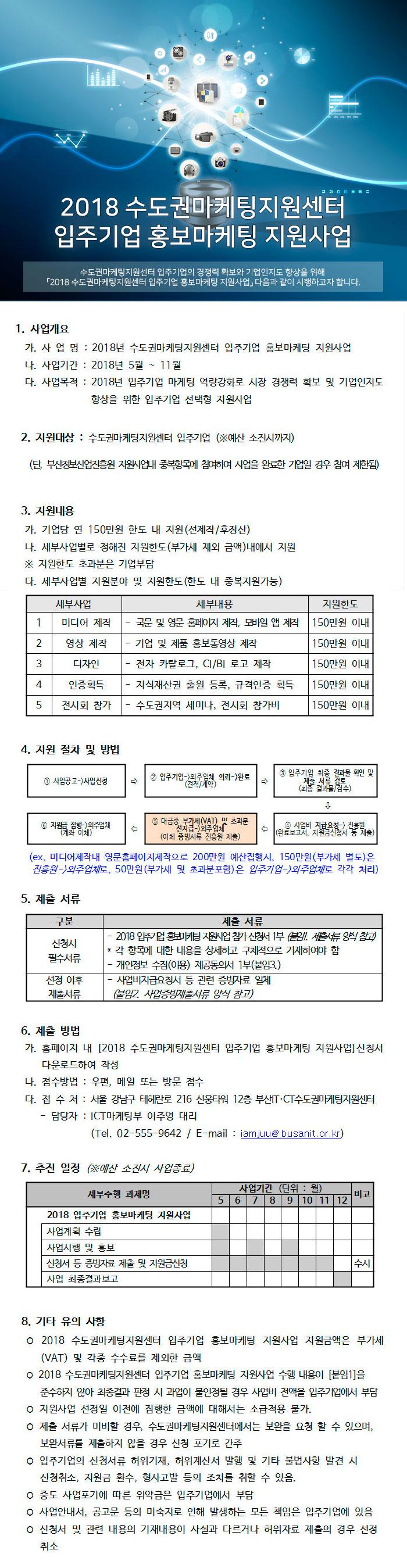 2018 수도권마케팅지원센터 입주기업 홍보마케팅 지원사업