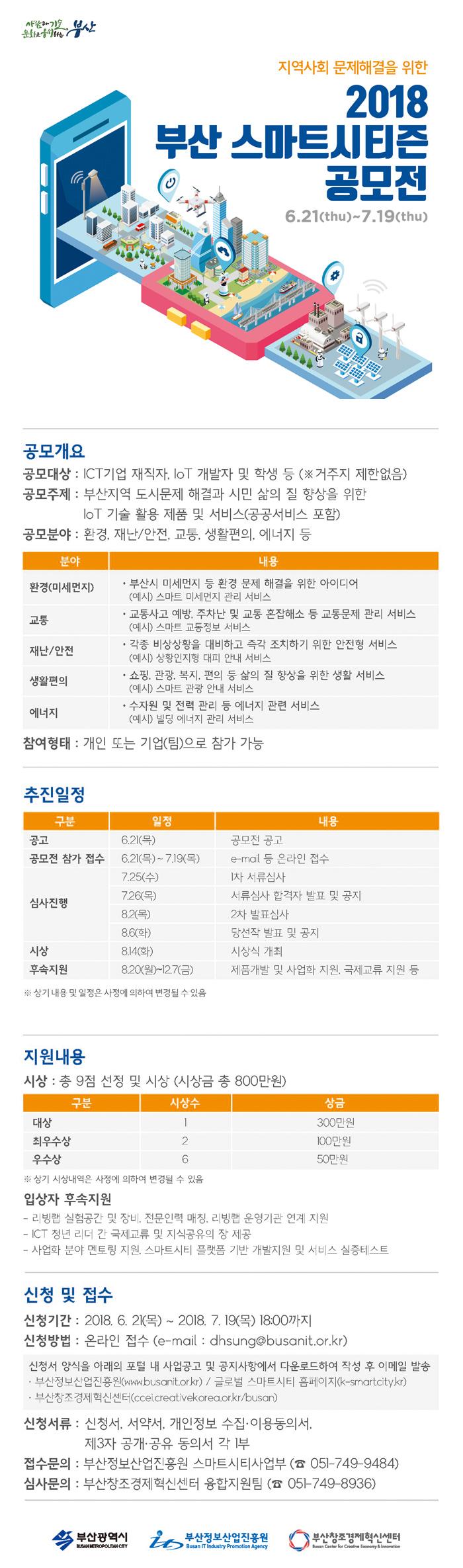 2018 부산 스마트시티즌 공모전 공고