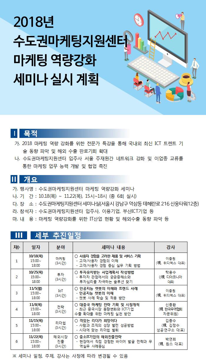 2018년 수도권마케팅지원센터 마케팅 역량강화 세미나 실시 계획