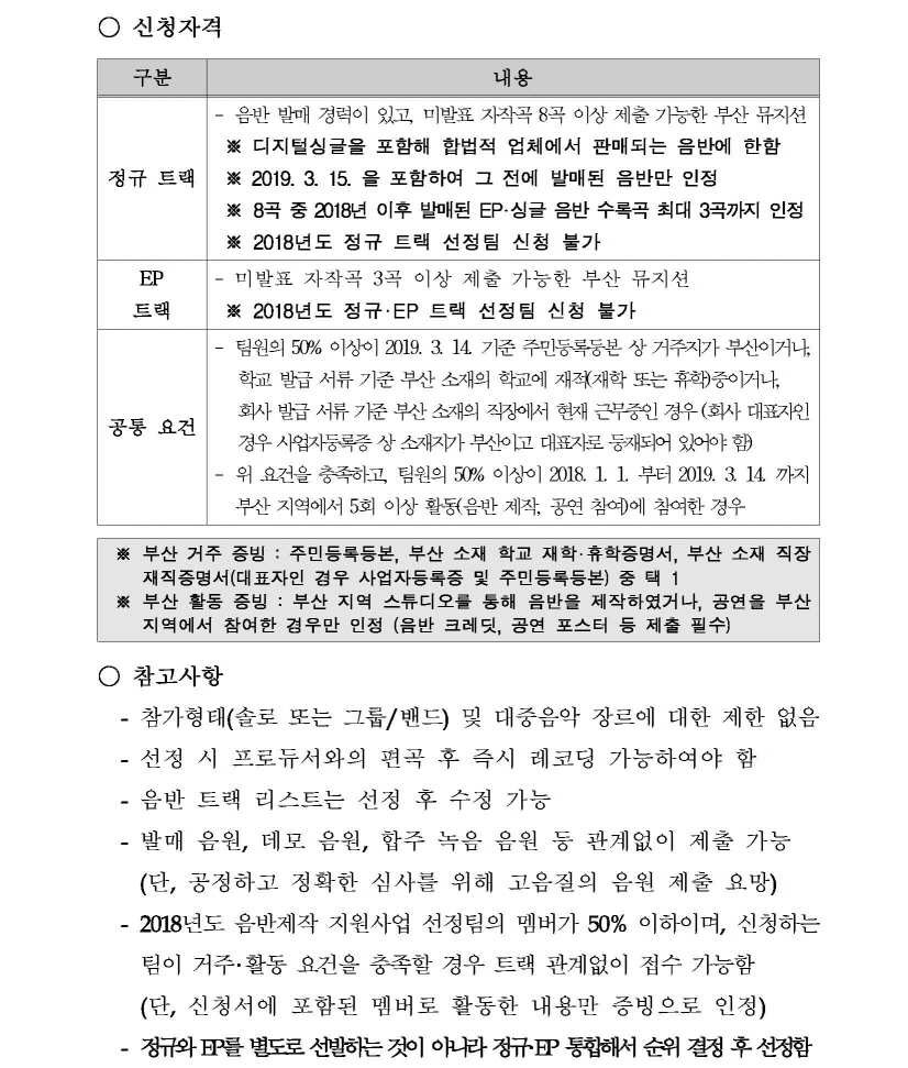 2019 부산 음악창작소 음반제작 지원사업 [정규/EP 트랙] 뮤지션 모집 공고