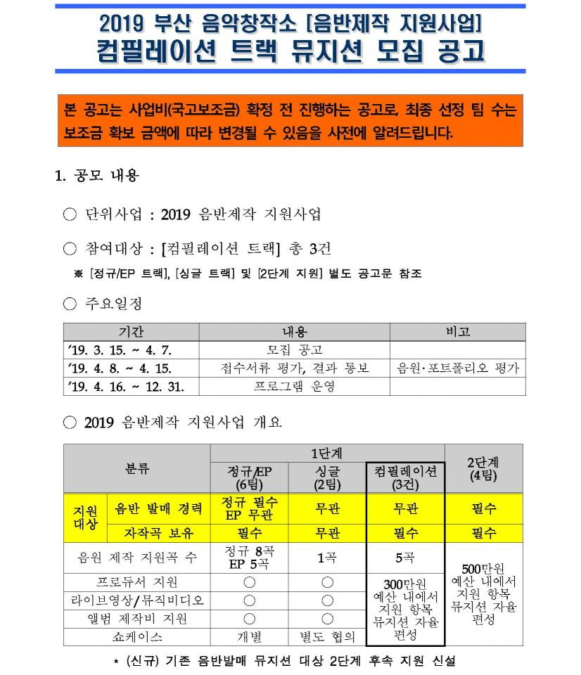 2019 부산 음악창작소 음반제작 지원사업 [컴필레이션 트랙] 뮤지션 모집 공고