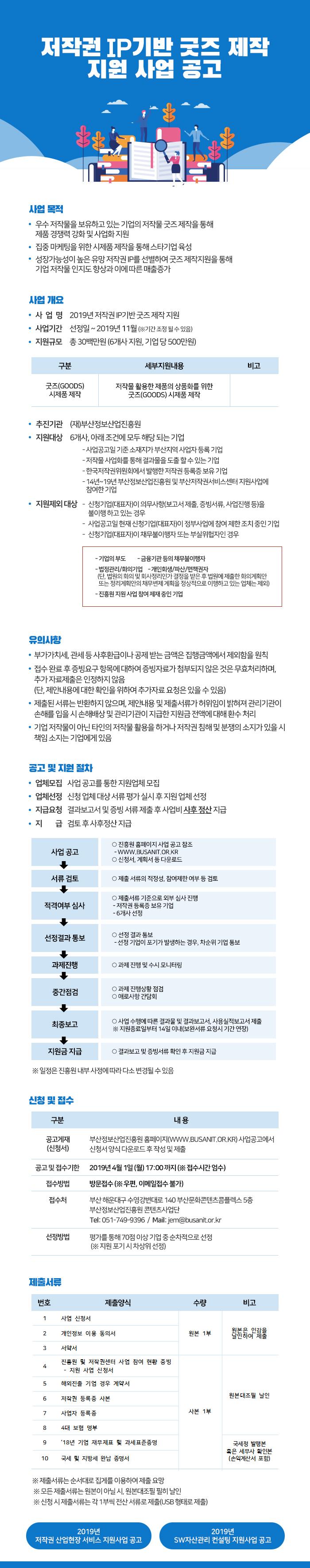 2019 저작권 IP기반 굿즈 제작 지원 사업 공고