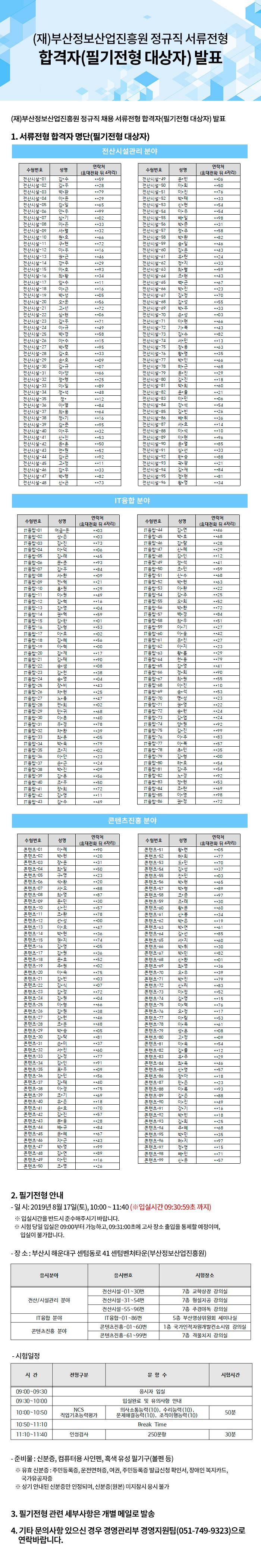 (재)부산정보산업진흥원 정규직 서류전형 합격자(필기전형 대상자) 발표