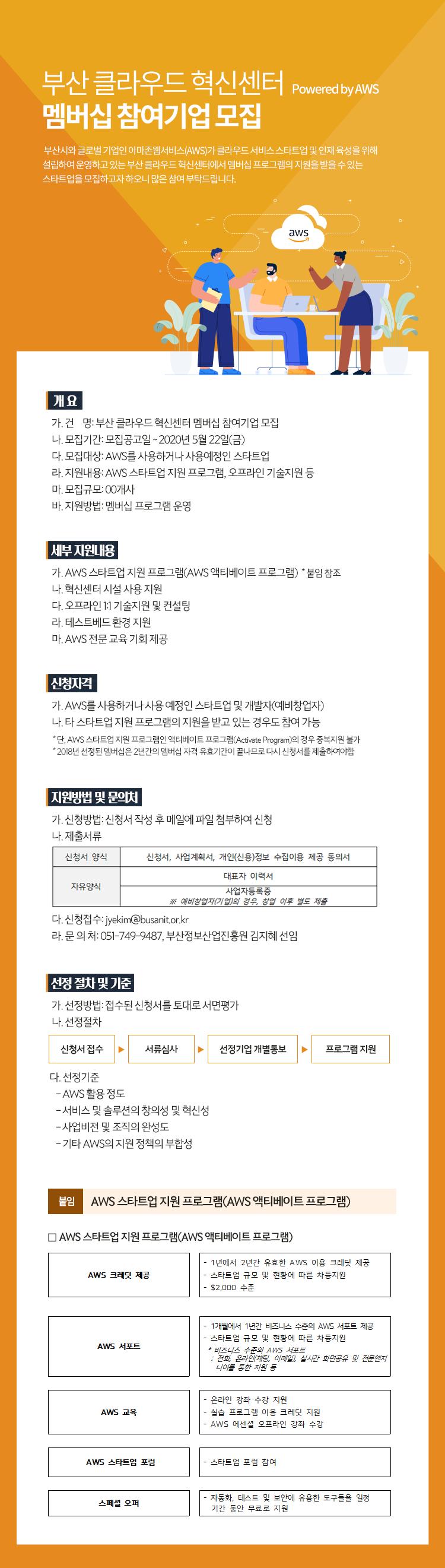 부산 클라우드 혁신센터 Powered by AWS 멤버십 참여기업 모집
