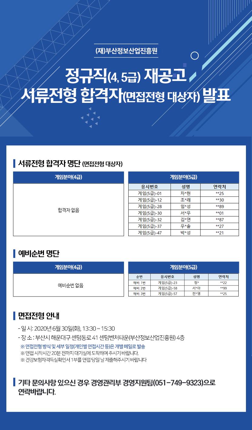 (재)부산정보산업진흥원 정규직(4,5급) 서류전형 합격자(면접전형 대상자) 발표