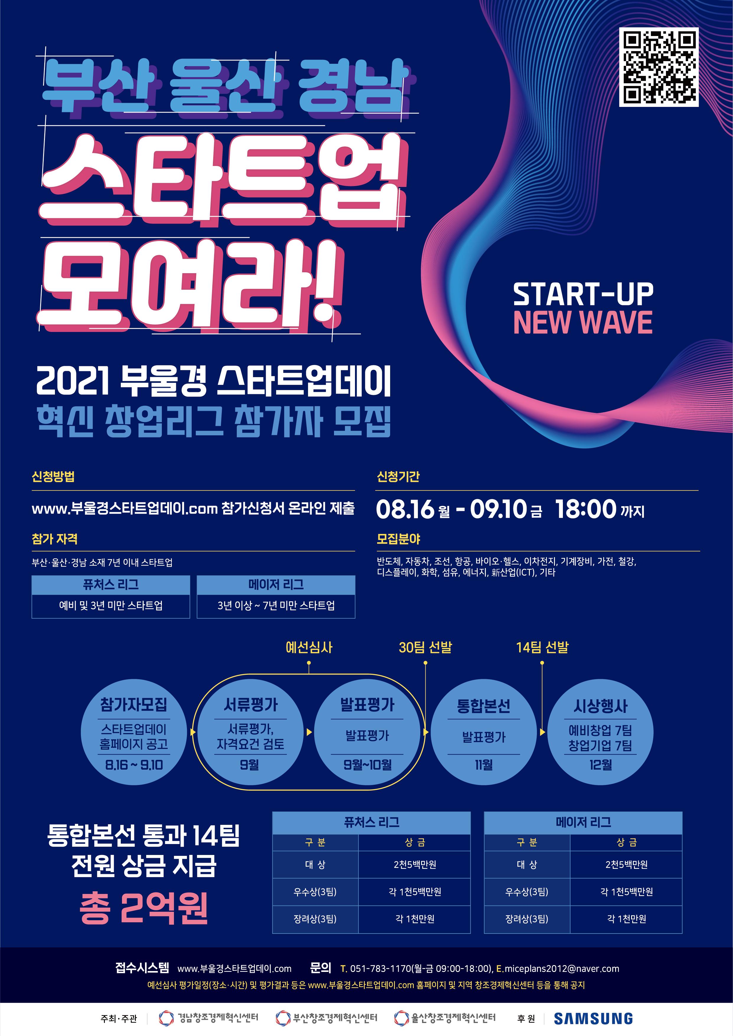 [부산창조경제혁신센터] 2021 부울경 스타트업데이 혁신창업리그
